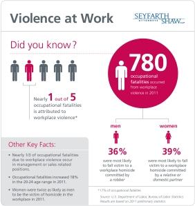 #12-931 L&E Workplace Violence Infogx_M2.indd